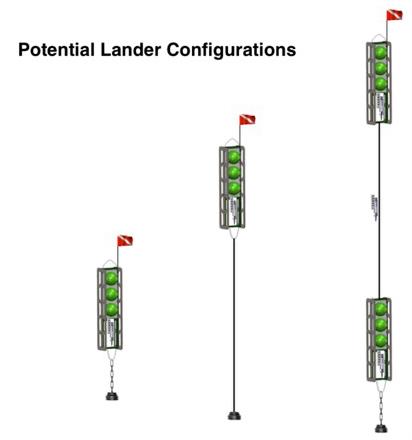 Potential Lander Configuration