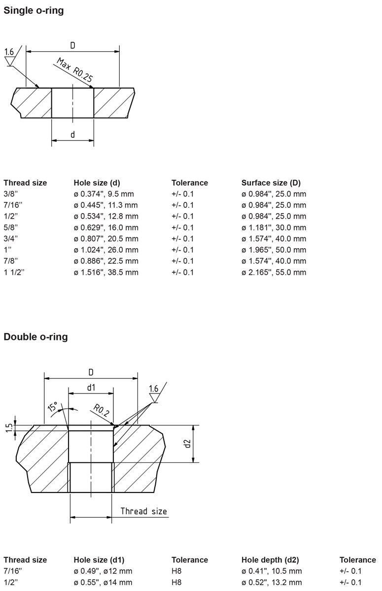 Recommended mounting holes